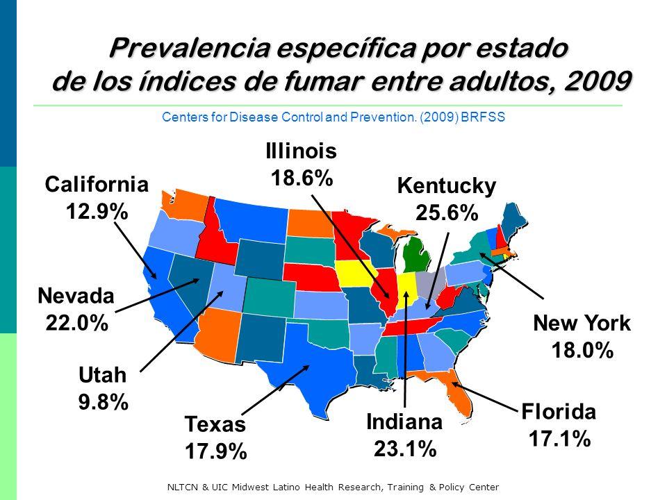 Prevalencia específica por estado de los índices de fumar entre adultos, 2009