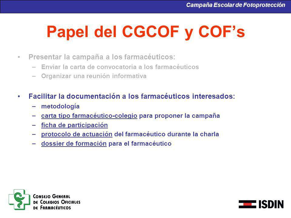 Papel del CGCOF y COF's Presentar la campaña a los farmacéuticos: