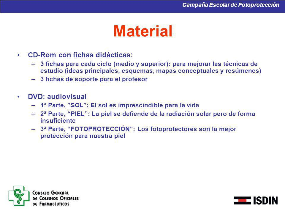 Material CD-Rom con fichas didácticas: DVD: audiovisual