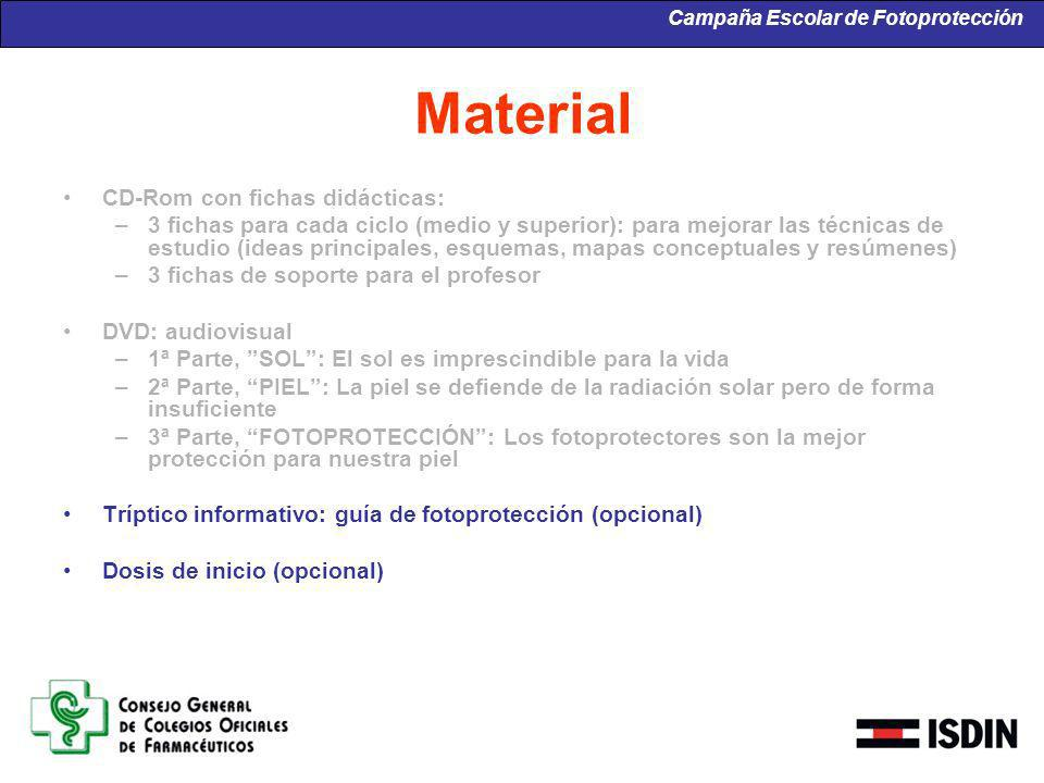 Material CD-Rom con fichas didácticas: