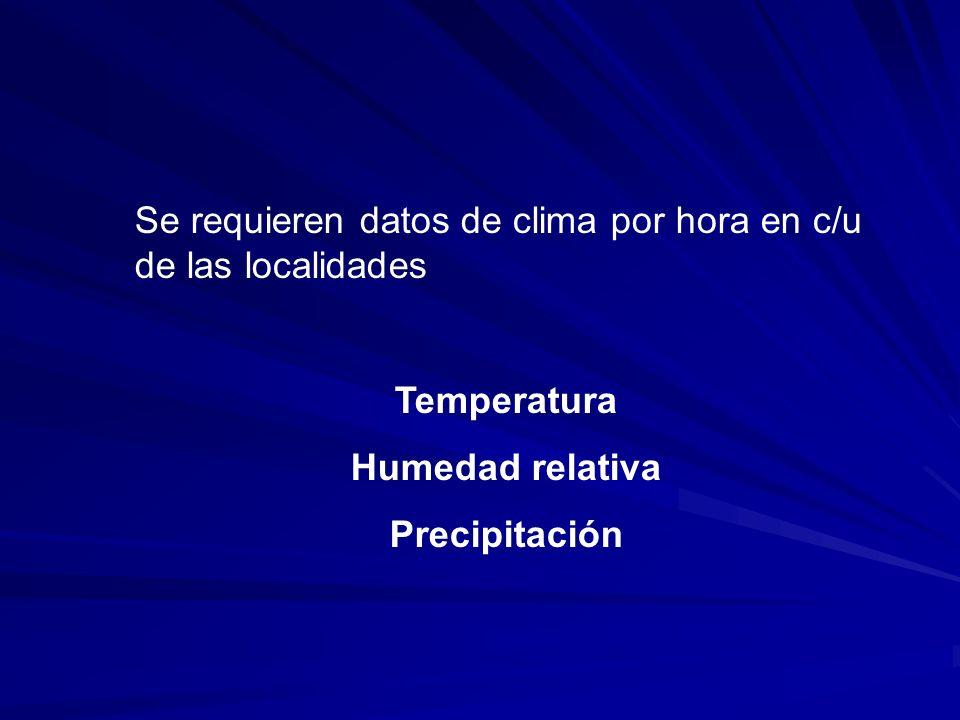 Se requieren datos de clima por hora en c/u de las localidades