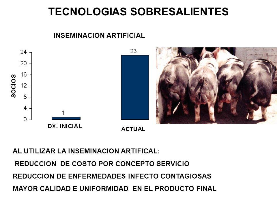 TECNOLOGIAS SOBRESALIENTES INSEMINACION ARTIFICIAL