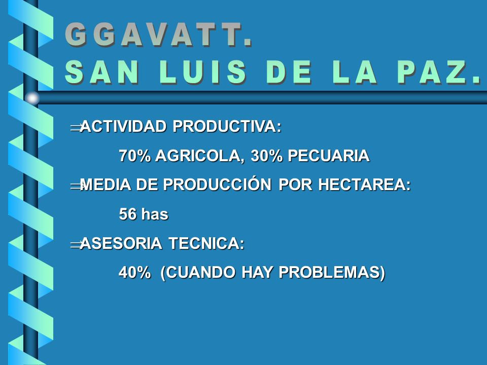 GGAVATT. SAN LUIS DE LA PAZ. ACTIVIDAD PRODUCTIVA: