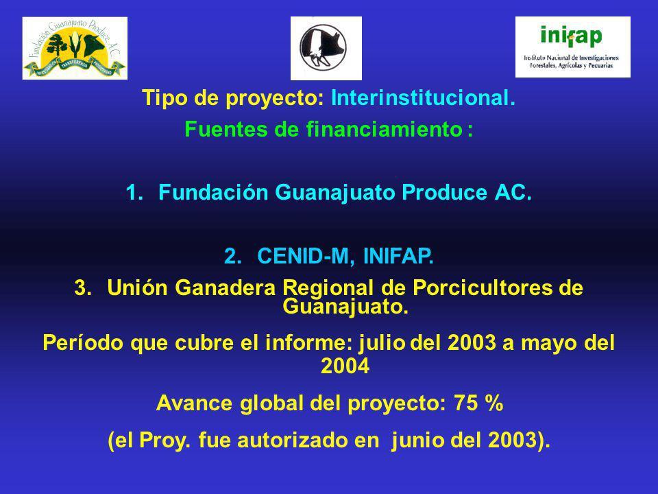 Tipo de proyecto: Interinstitucional. Fuentes de financiamiento :