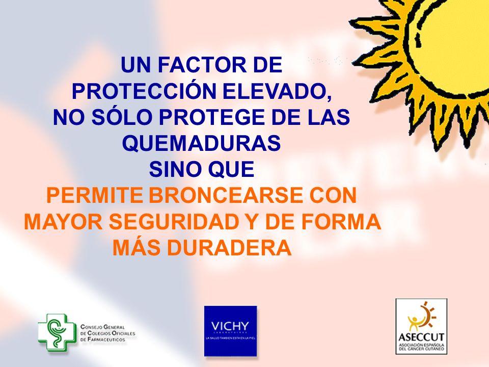 UN FACTOR DE PROTECCIÓN ELEVADO, NO SÓLO PROTEGE DE LAS QUEMADURAS SINO QUE PERMITE BRONCEARSE CON MAYOR SEGURIDAD Y DE FORMA MÁS DURADERA