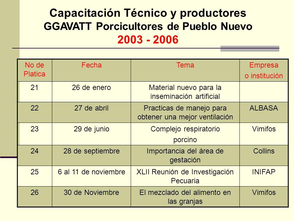 Capacitación Técnico y productores 2003 - 2006