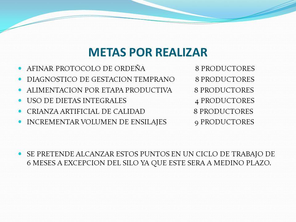 METAS POR REALIZAR AFINAR PROTOCOLO DE ORDEÑA 8 PRODUCTORES