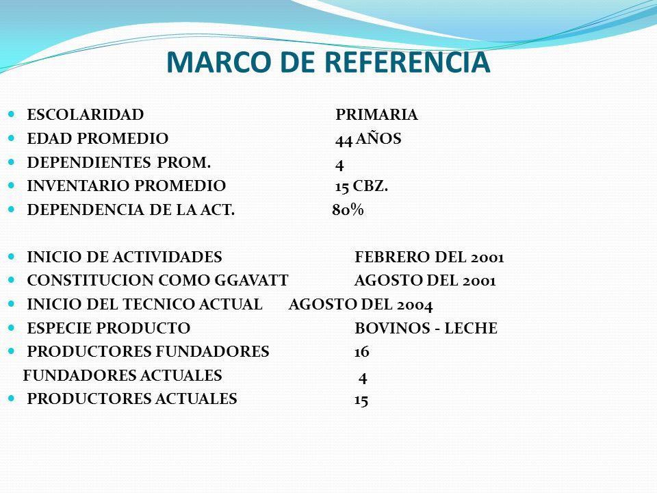 MARCO DE REFERENCIA ESCOLARIDAD PRIMARIA EDAD PROMEDIO 44 AÑOS