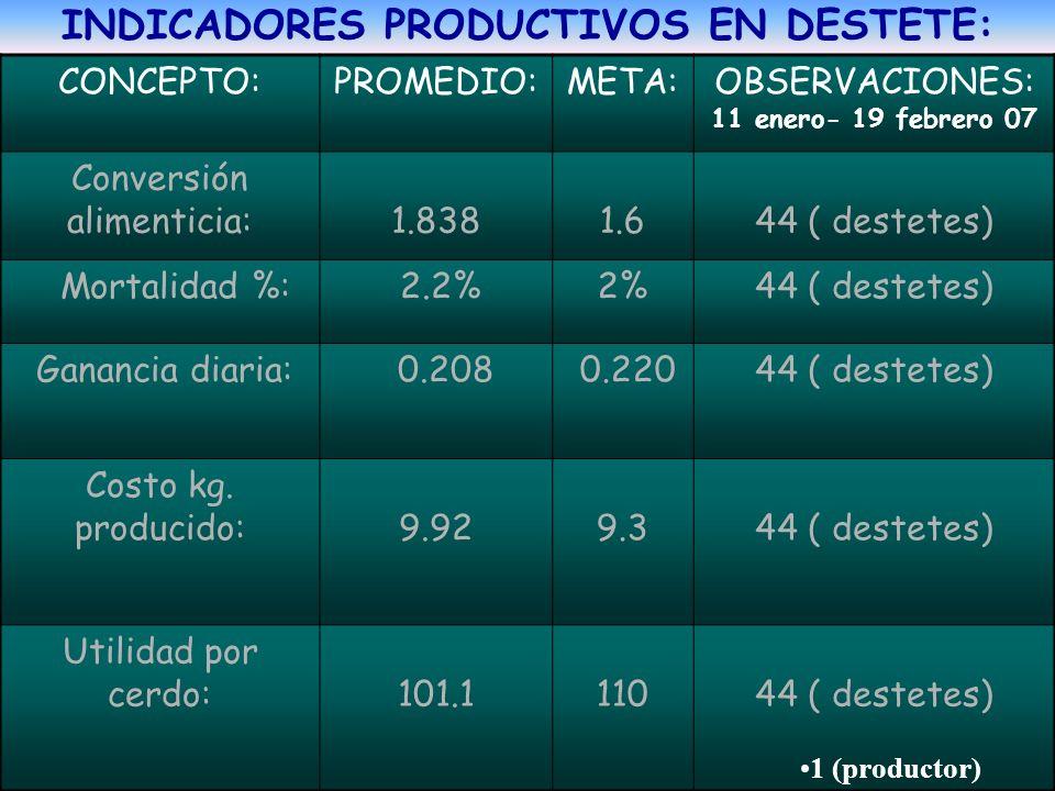 INDICADORES PRODUCTIVOS EN DESTETE: