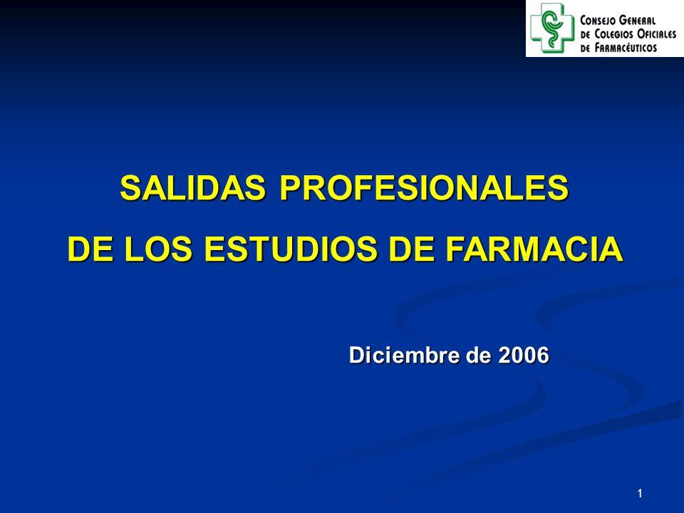 SALIDAS PROFESIONALES DE LOS ESTUDIOS DE FARMACIA