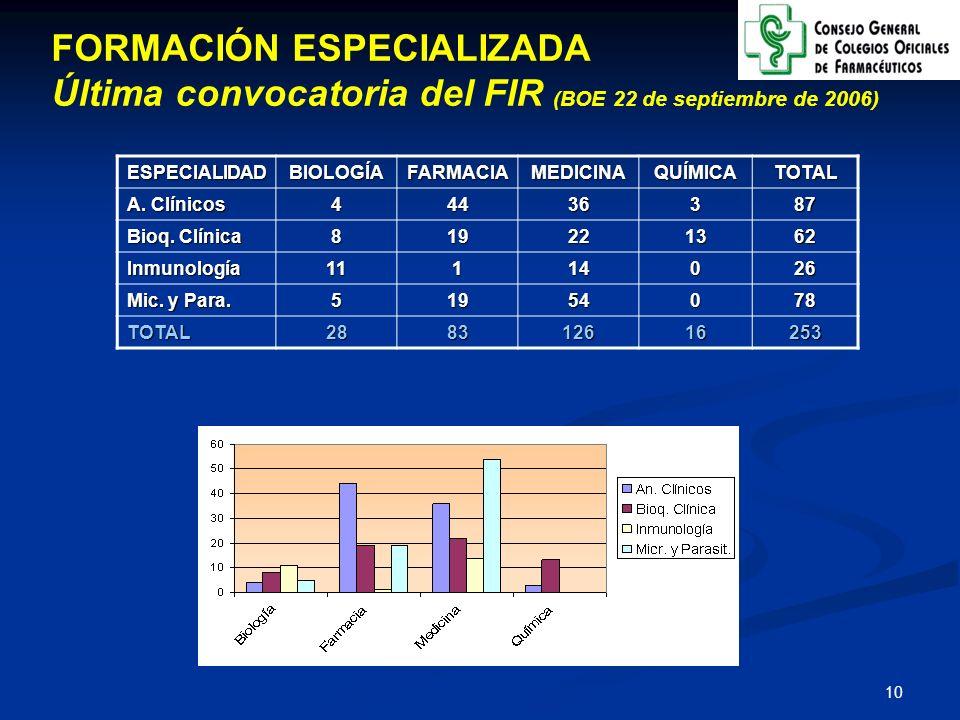 FORMACIÓN ESPECIALIZADA