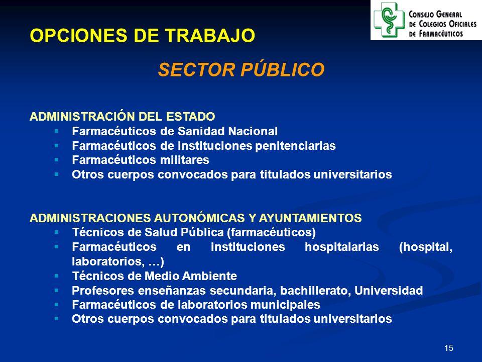 OPCIONES DE TRABAJO SECTOR PÚBLICO ADMINISTRACIÓN DEL ESTADO