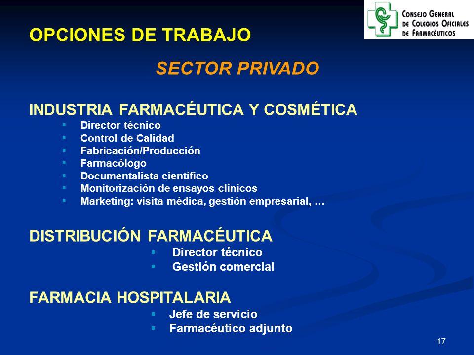 OPCIONES DE TRABAJO SECTOR PRIVADO INDUSTRIA FARMACÉUTICA Y COSMÉTICA