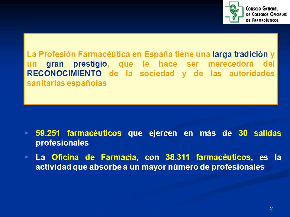 La Profesión Farmacéutica en España tiene una larga tradición y un gran prestigio, que le hace ser merecedora del RECONOCIMIENTO de la sociedad y de las autoridades sanitarias españolas