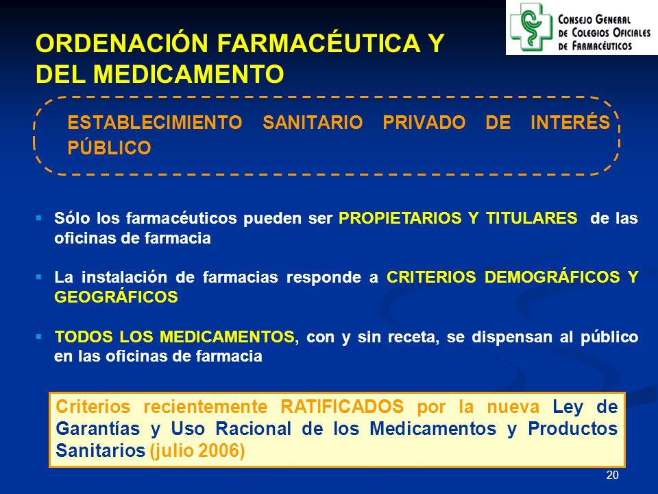 ORDENACIÓN FARMACÉUTICA Y DEL MEDICAMENTO