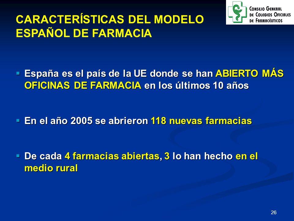 CARACTERÍSTICAS DEL MODELO ESPAÑOL DE FARMACIA