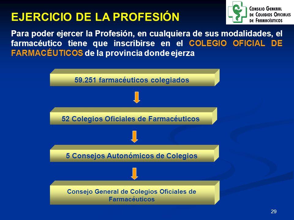 EJERCICIO DE LA PROFESIÓN