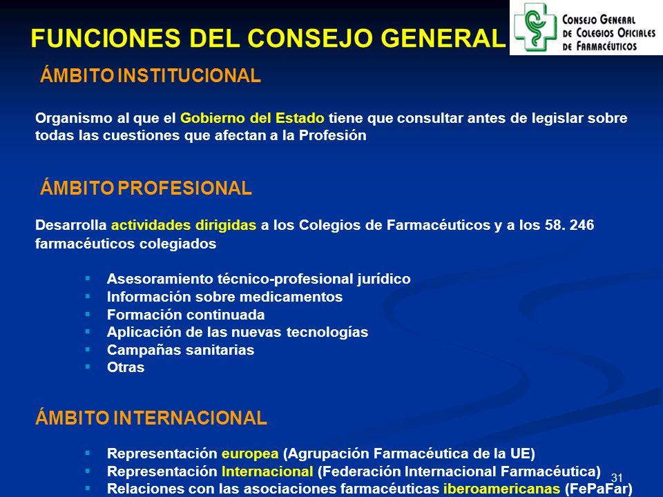 FUNCIONES DEL CONSEJO GENERAL