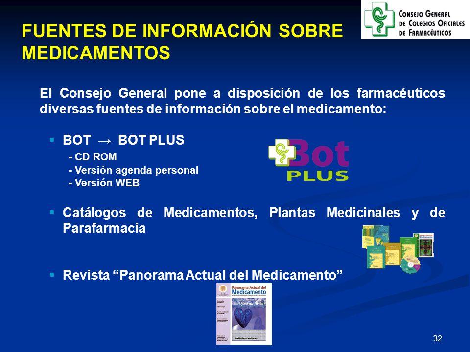 FUENTES DE INFORMACIÓN SOBRE MEDICAMENTOS