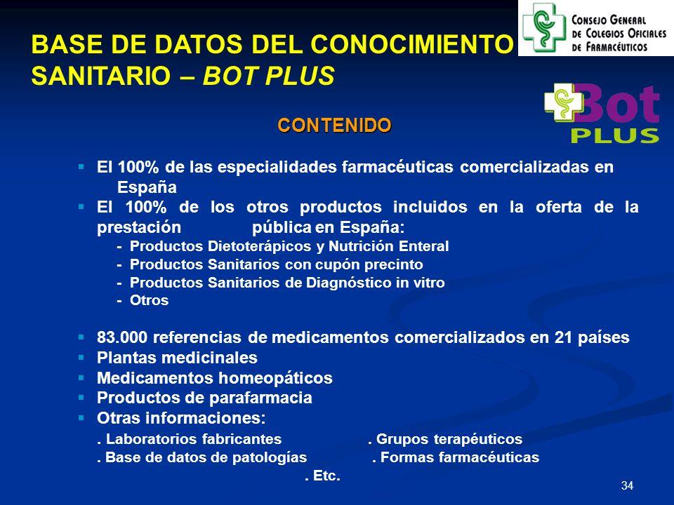 BASE DE DATOS DEL CONOCIMIENTO SANITARIO – BOT PLUS