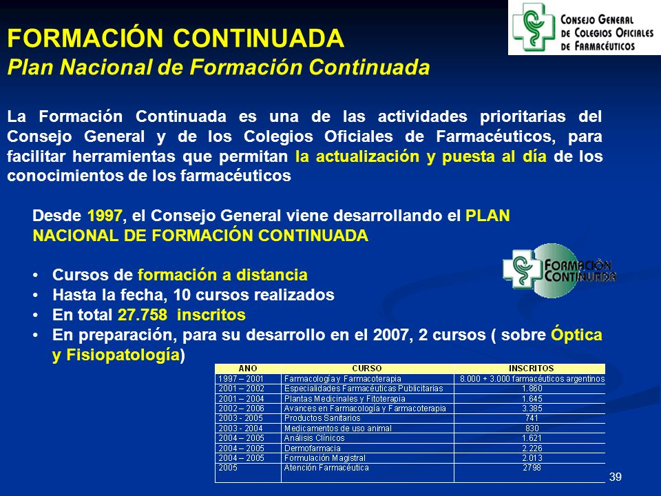 FORMACIÓN CONTINUADA Plan Nacional de Formación Continuada