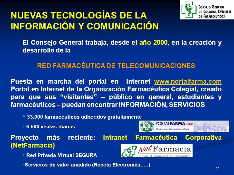 RED FARMACÉUTICA DE TELECOMUNICACIONES