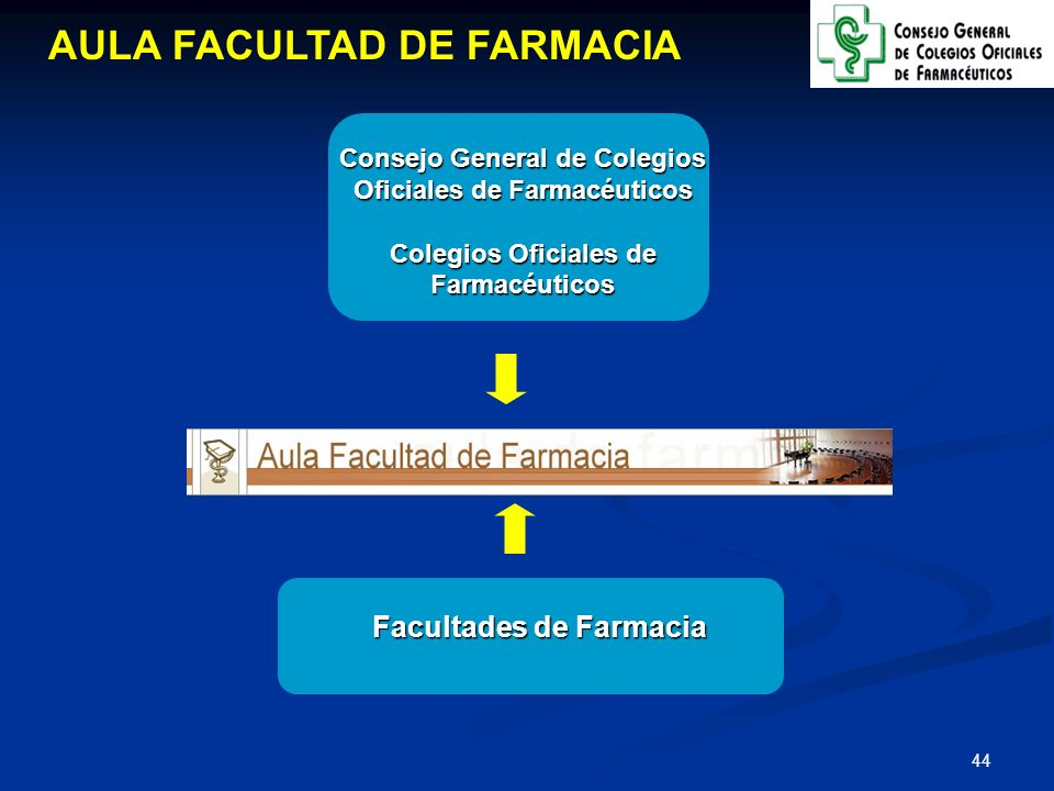 AULA FACULTAD DE FARMACIA