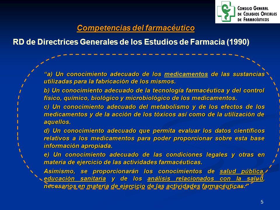 Competencias del farmacéutico