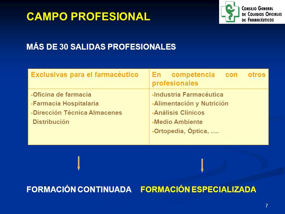 CAMPO PROFESIONAL MÁS DE 30 SALIDAS PROFESIONALES