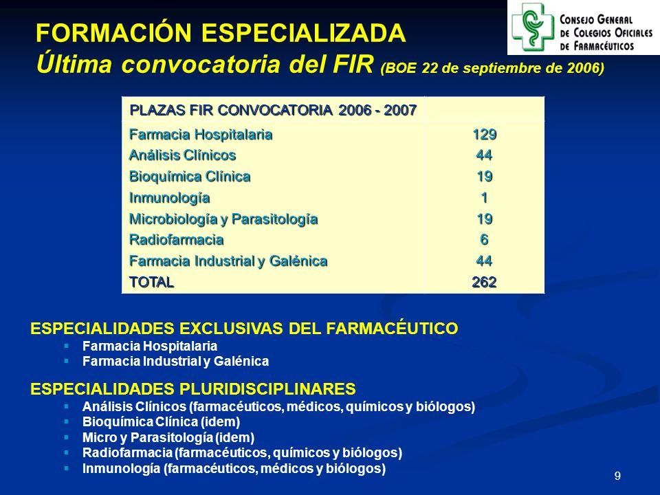 PLAZAS FIR CONVOCATORIA 2006 - 2007