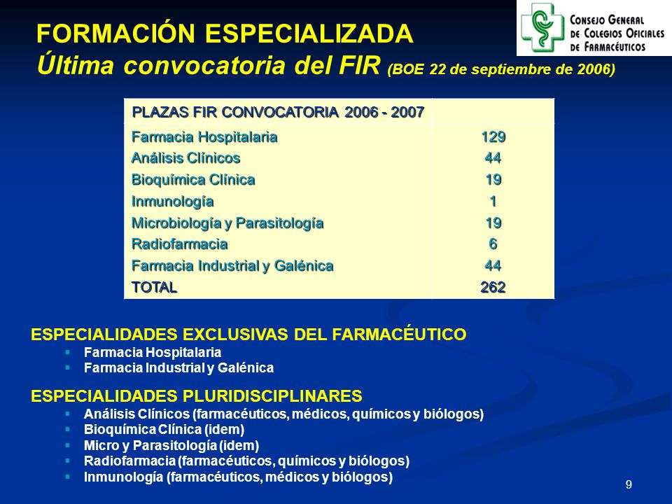 PLAZAS FIR CONVOCATORIA