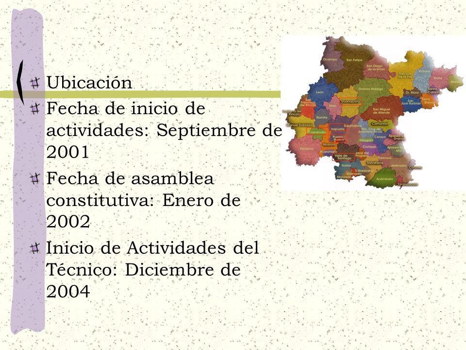Ubicación Fecha de inicio de actividades: Septiembre de 2001. Fecha de asamblea constitutiva: Enero de 2002.