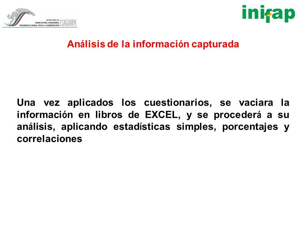 Análisis de la información capturada