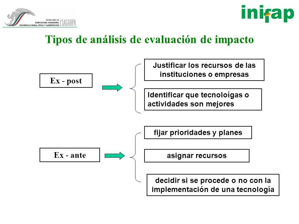 Tipos de análisis de evaluación de impacto