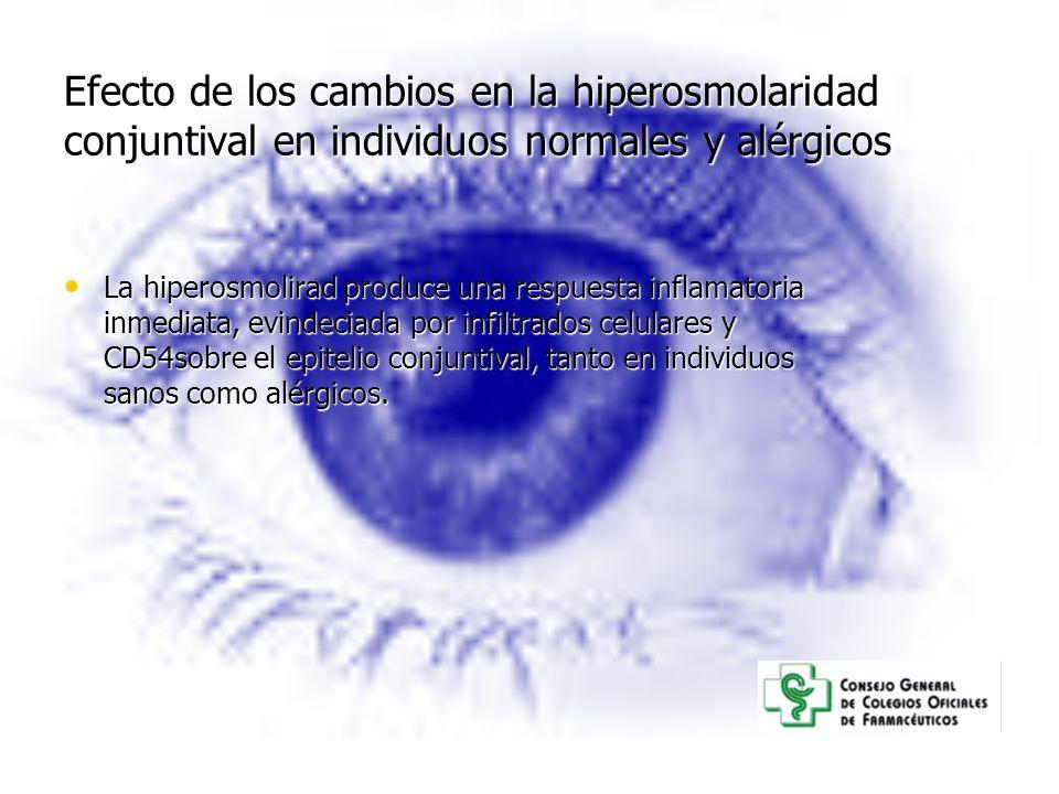 Efecto de los cambios en la hiperosmolaridad conjuntival en individuos normales y alérgicos