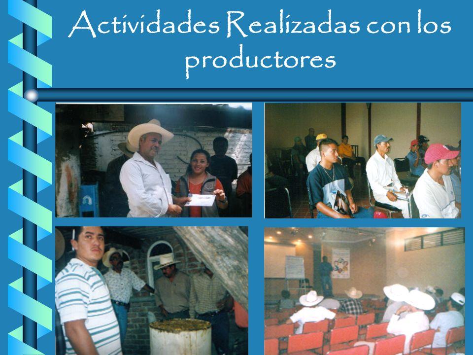 Actividades Realizadas con los productores