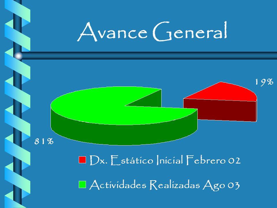 Avance General