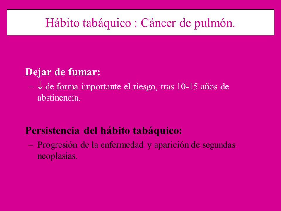 Hábito tabáquico : Cáncer de pulmón.