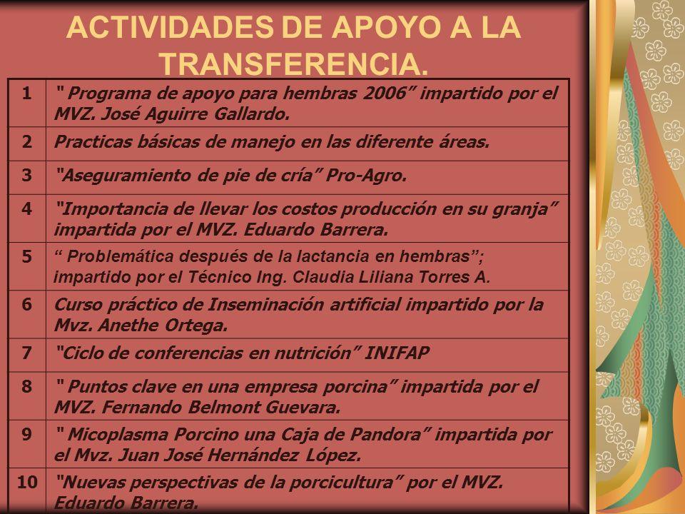 ACTIVIDADES DE APOYO A LA TRANSFERENCIA.