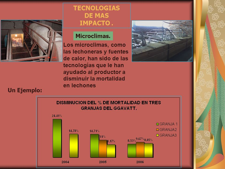 TECNOLOGIAS DE MAS IMPACTO .
