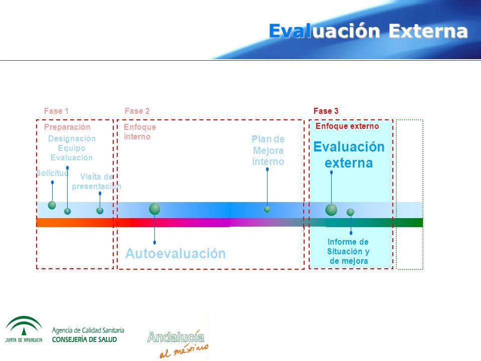 Designación Equipo Evaluación Visita de presentación