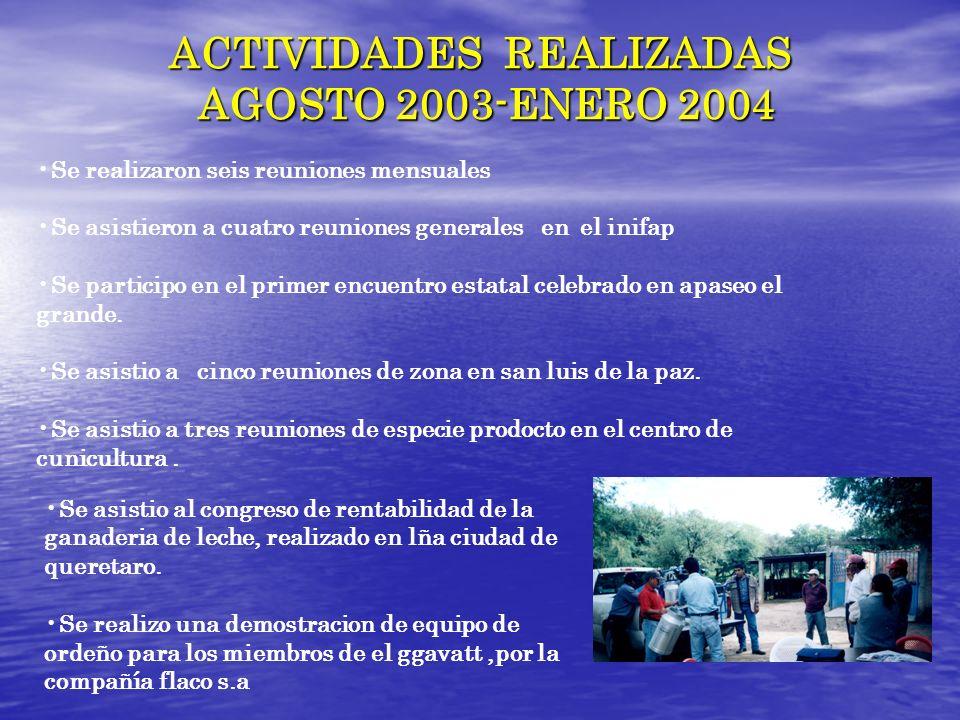 ACTIVIDADES REALIZADAS AGOSTO 2003-ENERO 2004