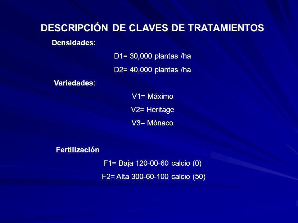 DESCRIPCIÓN DE CLAVES DE TRATAMIENTOS
