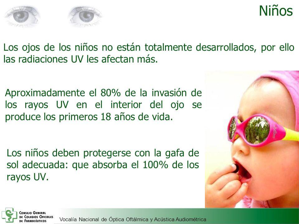 NiñosLos ojos de los niños no están totalmente desarrollados, por ello las radiaciones UV les afectan más.