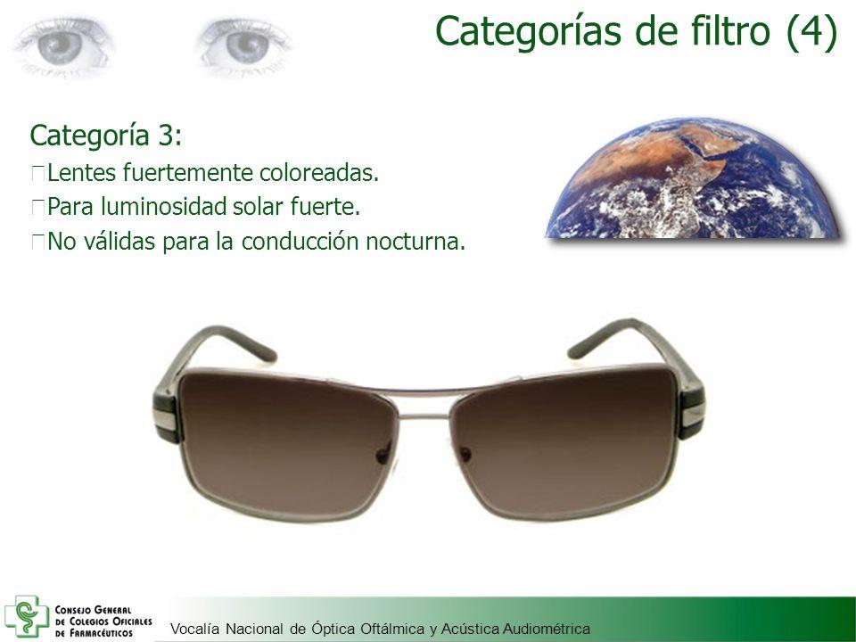 Categorías de filtro (4)