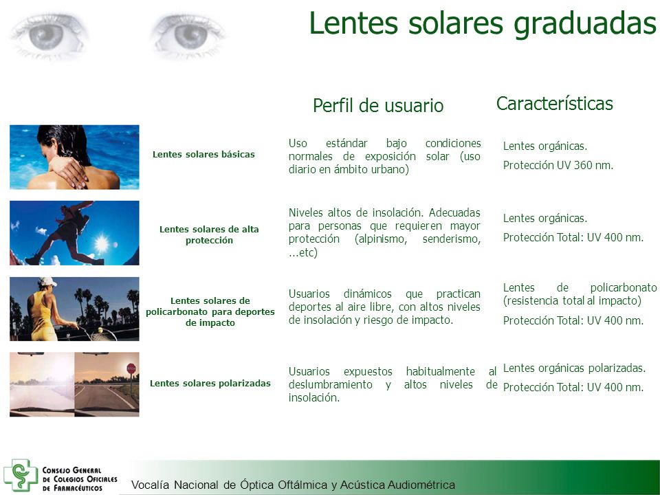 Lentes solares graduadas