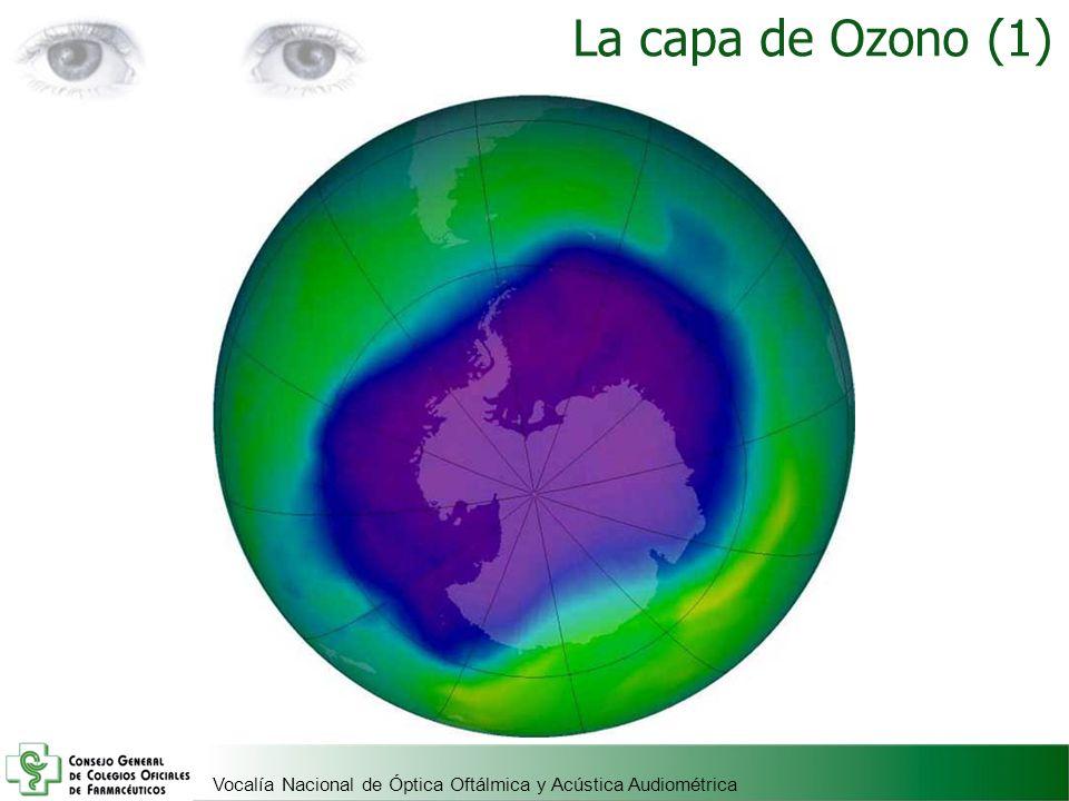 La capa de Ozono (1) Imagen izquierda: fotografía del agujero de la capa de ozono (color azul, significa menos densidad de la capa):