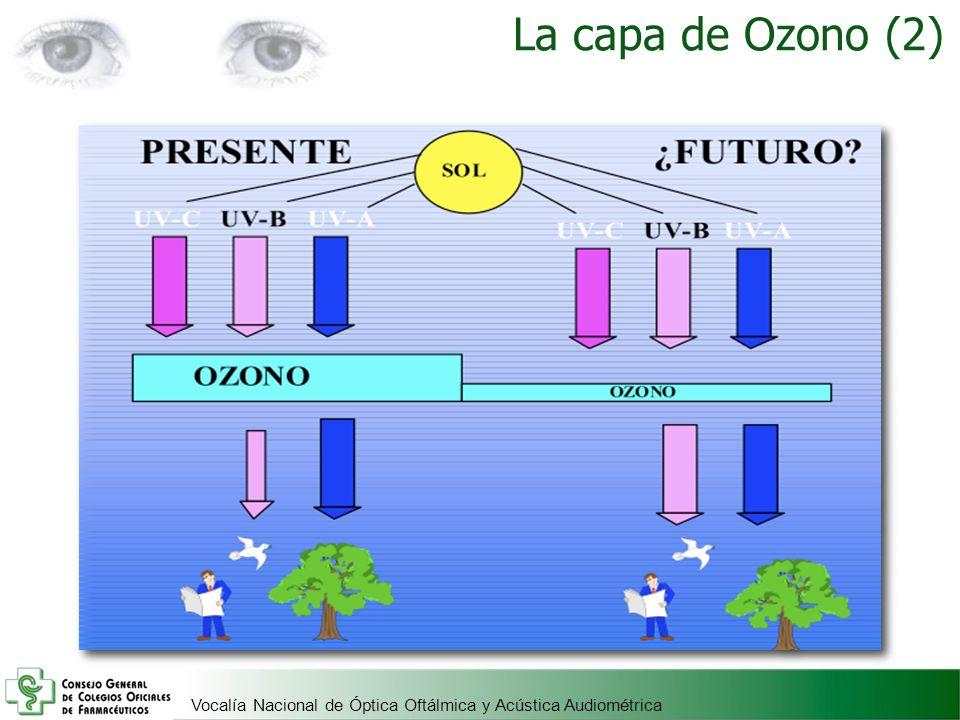 La capa de Ozono (2) Imagen izquierda: fotografía del agujero de la capa de ozono (color azul, significa menos densidad de la capa):