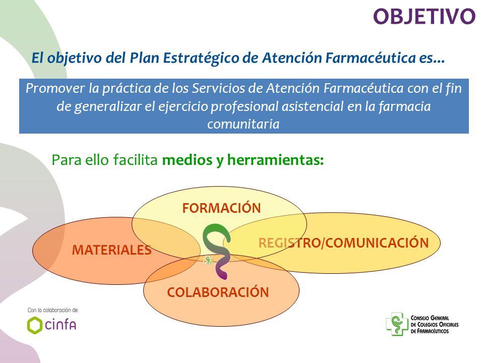 OBJETIVO El objetivo del Plan Estratégico de Atención Farmacéutica es...