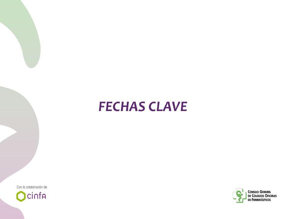 FECHAS CLAVE 11
